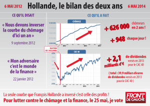 Infographie-CAC40-Chomage-v05-01